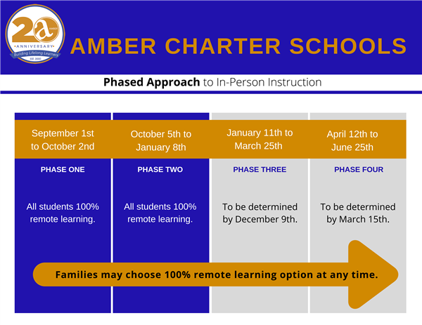 Amber Charter School In-Person Instruction